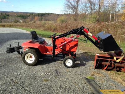 Gravely loader with nice view by Grant R., Milton, VT